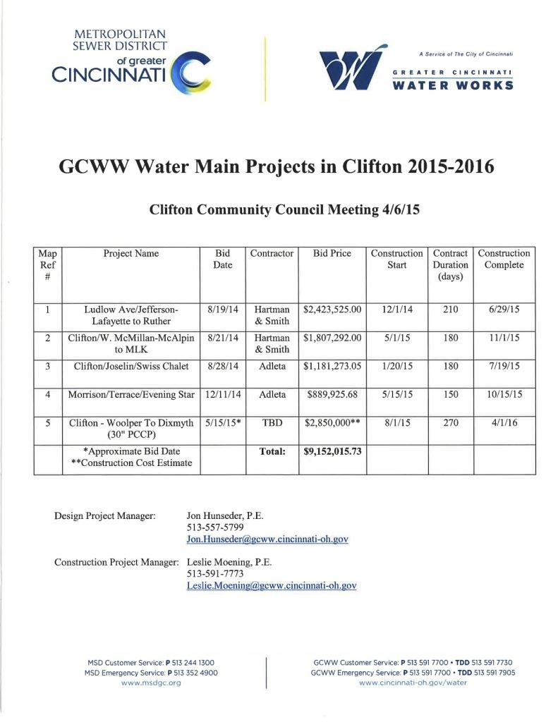 GCWW_Summary
